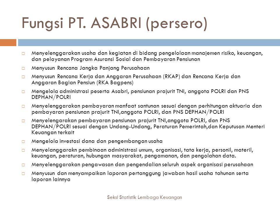 Fungsi PT. ASABRI (persero) Seksi Statistik Lembaga Keuangan  Menyelenggarakan usaha dan kegiatan di bidang pengelolaan manajemen risiko, keuangan, d