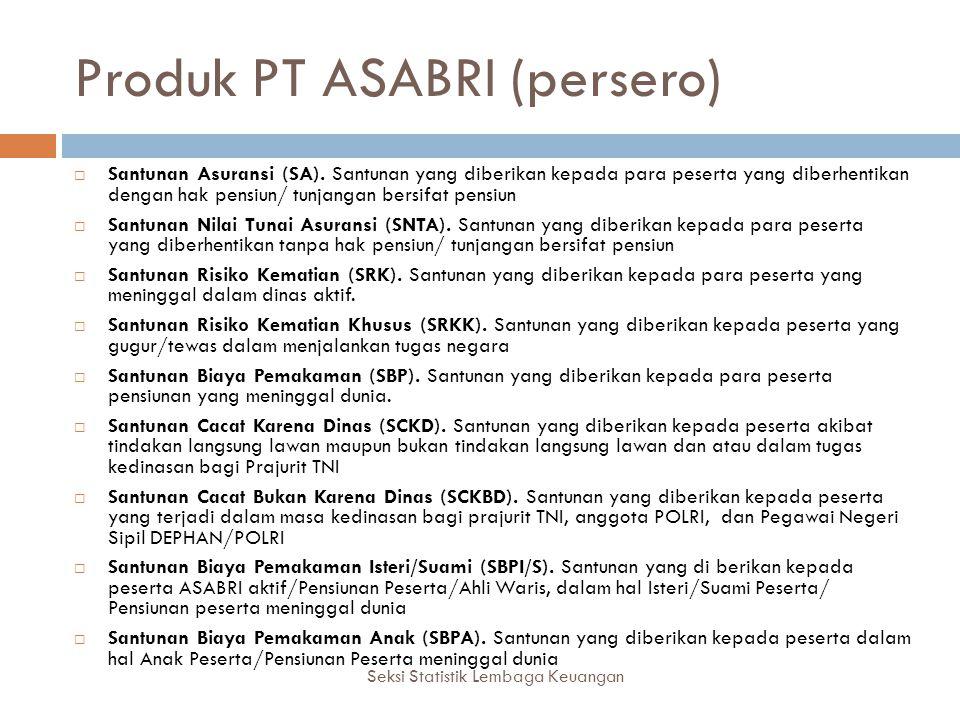 Produk PT ASABRI (persero) Seksi Statistik Lembaga Keuangan  Santunan Asuransi (SA). Santunan yang diberikan kepada para peserta yang diberhentikan d