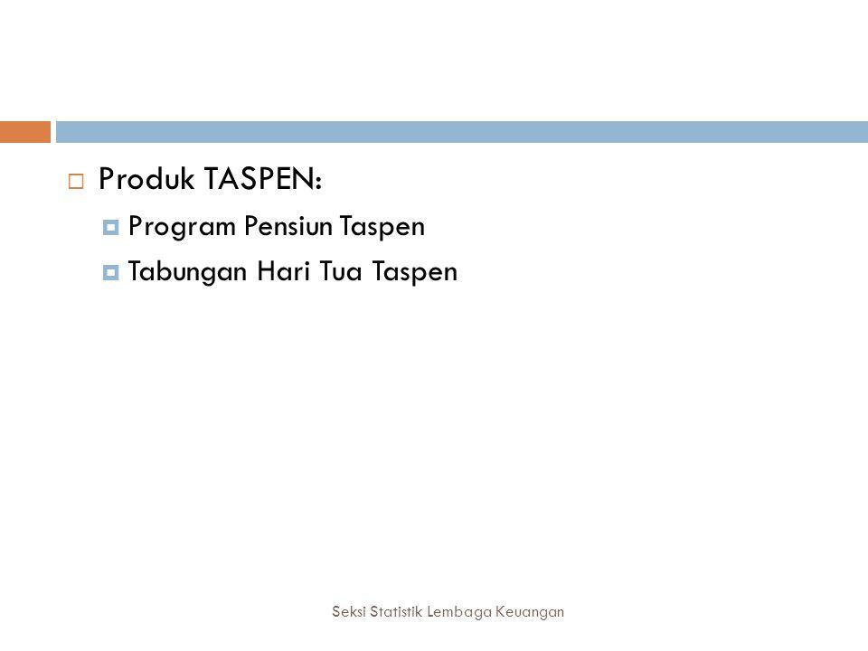 Seksi Statistik Lembaga Keuangan  Produk TASPEN:  Program Pensiun Taspen  Tabungan Hari Tua Taspen