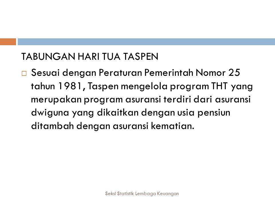 Seksi Statistik Lembaga Keuangan TABUNGAN HARI TUA TASPEN  Sesuai dengan Peraturan Pemerintah Nomor 25 tahun 1981, Taspen mengelola program THT yang