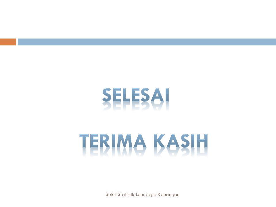 Seksi Statistik Lembaga Keuangan