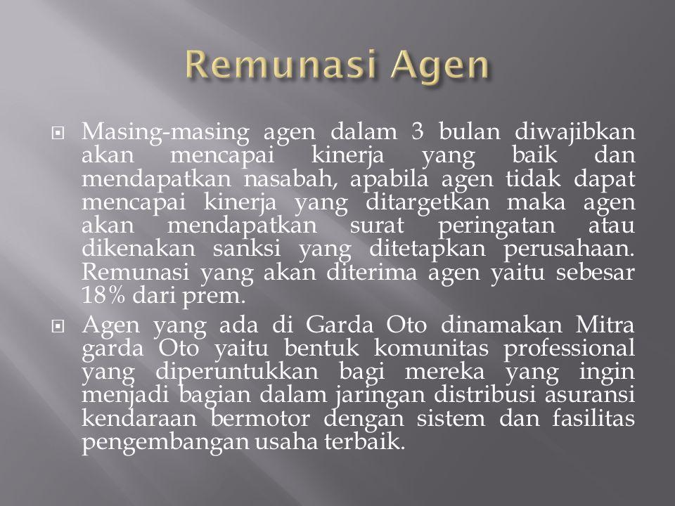  Masing-masing agen dalam 3 bulan diwajibkan akan mencapai kinerja yang baik dan mendapatkan nasabah, apabila agen tidak dapat mencapai kinerja yang