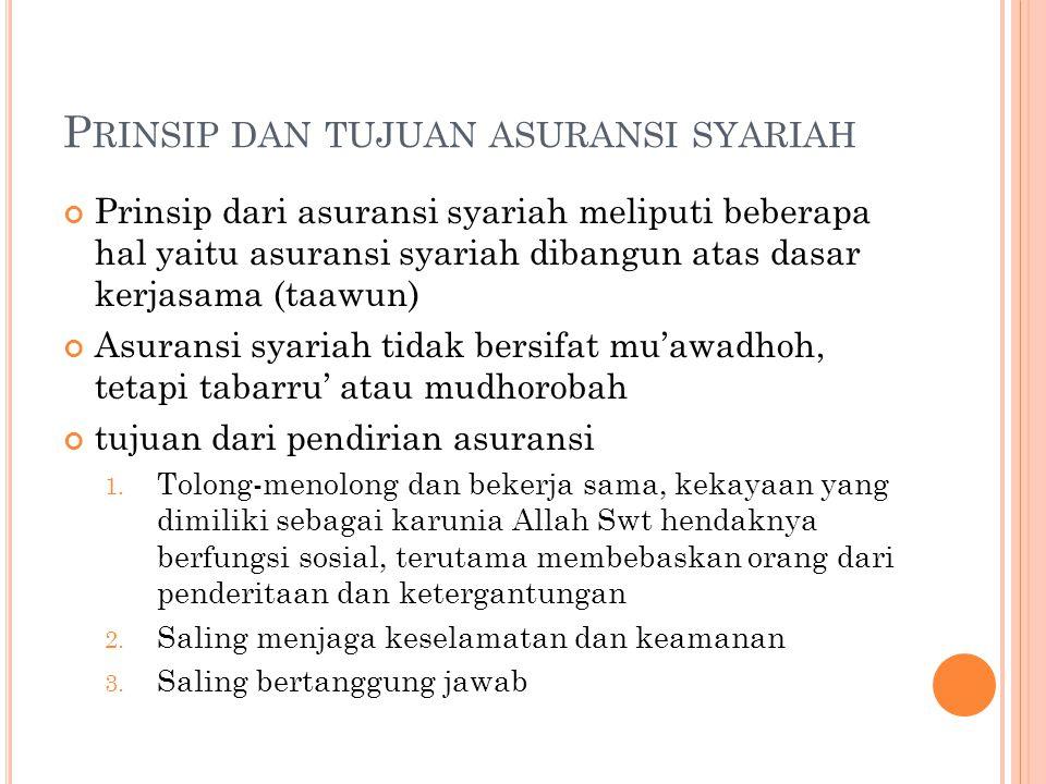 P RAKTEK ASURANSI SYARIAH PADA LEMBAGA KEUANGAN SYARIAH 1.