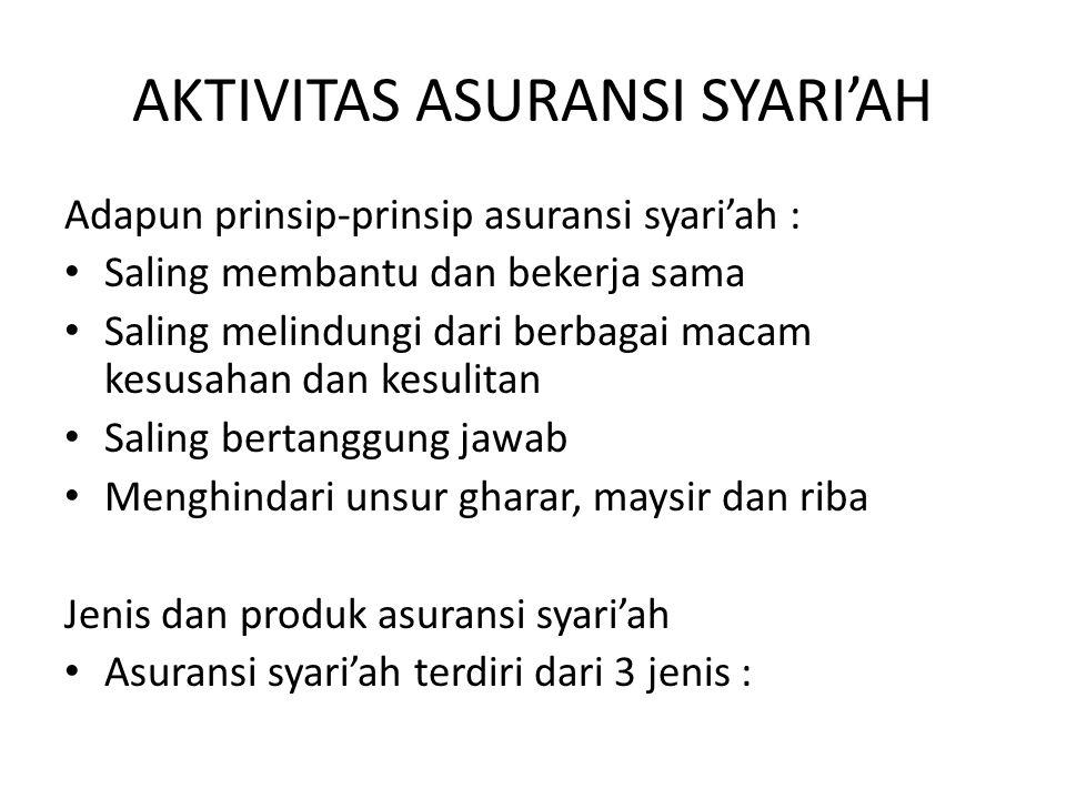 • Takaful Individu a)Takaful Dana Investasi b)Takaful Dana Haji c)Takaful Dana Siswa d)Takaful Dana Jabatan • Takaful Group a.