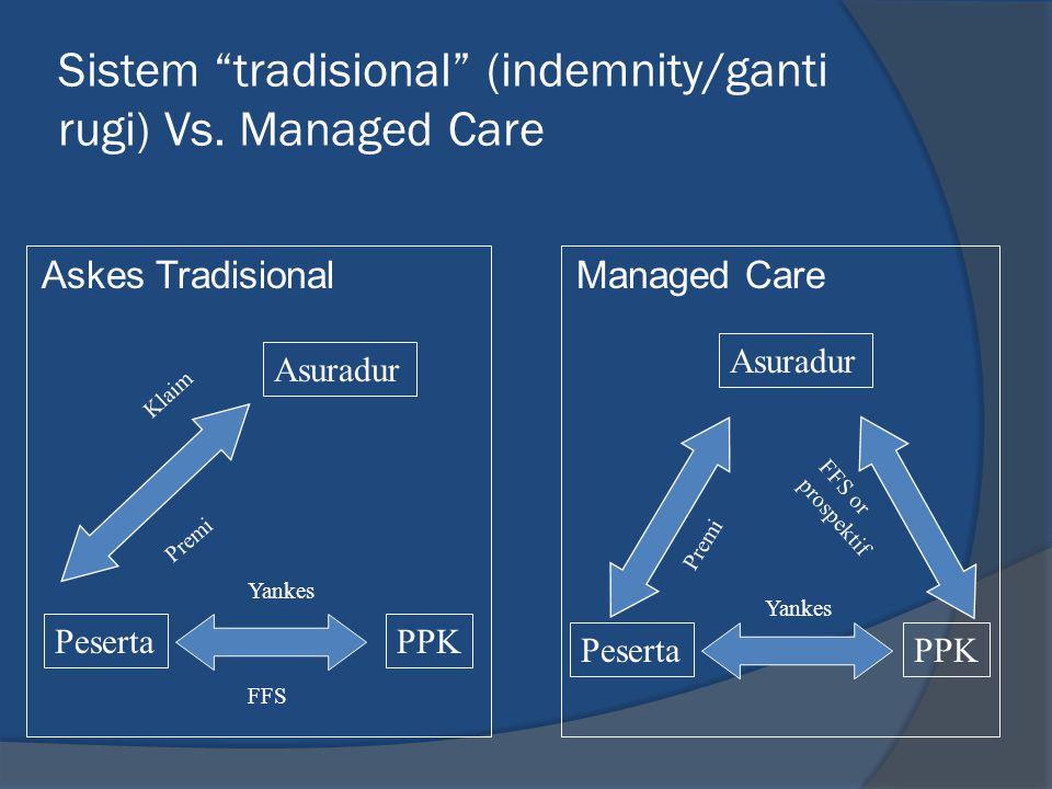 Sistem tradisional (indemnity/ganti rugi) Vs.