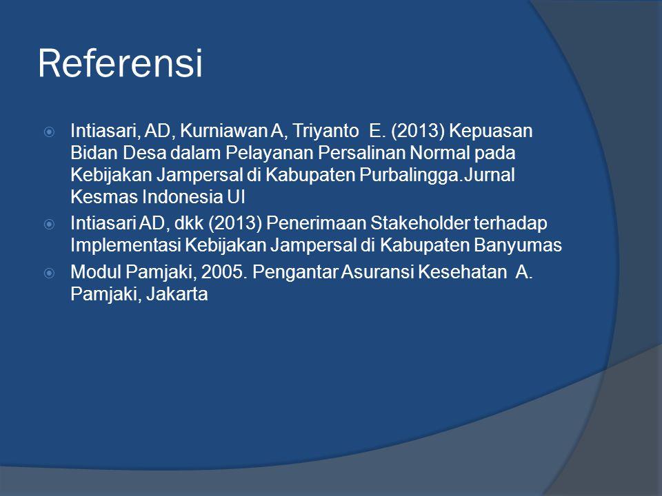 Referensi  Intiasari, AD, Kurniawan A, Triyanto E.
