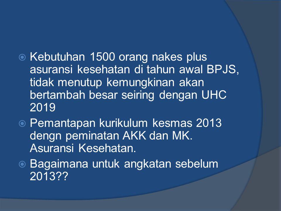  Kebutuhan 1500 orang nakes plus asuransi kesehatan di tahun awal BPJS, tidak menutup kemungkinan akan bertambah besar seiring dengan UHC 2019  Pemantapan kurikulum kesmas 2013 dengn peminatan AKK dan MK.