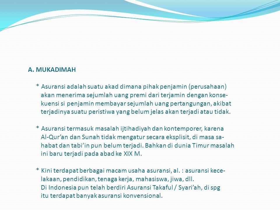 MASALAH FIQH TENTANG ASURANSI