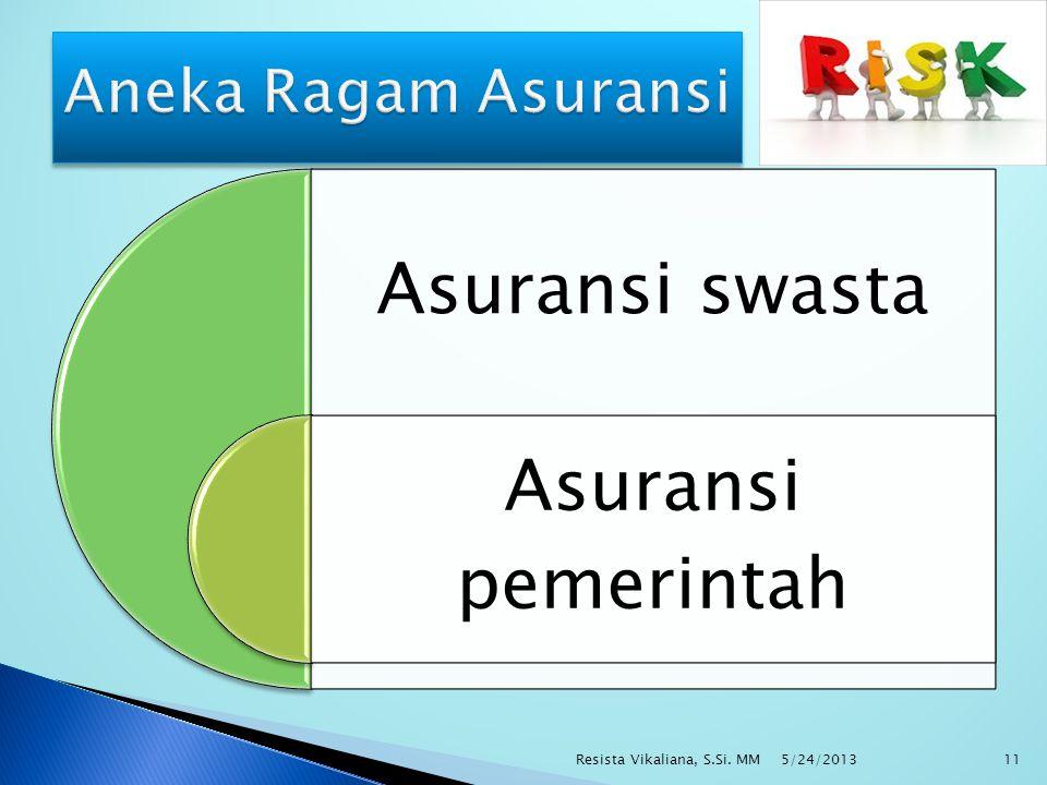 Asuransi swasta Asuransi pemerintah 5/24/2013 Resista Vikaliana, S.Si. MM11