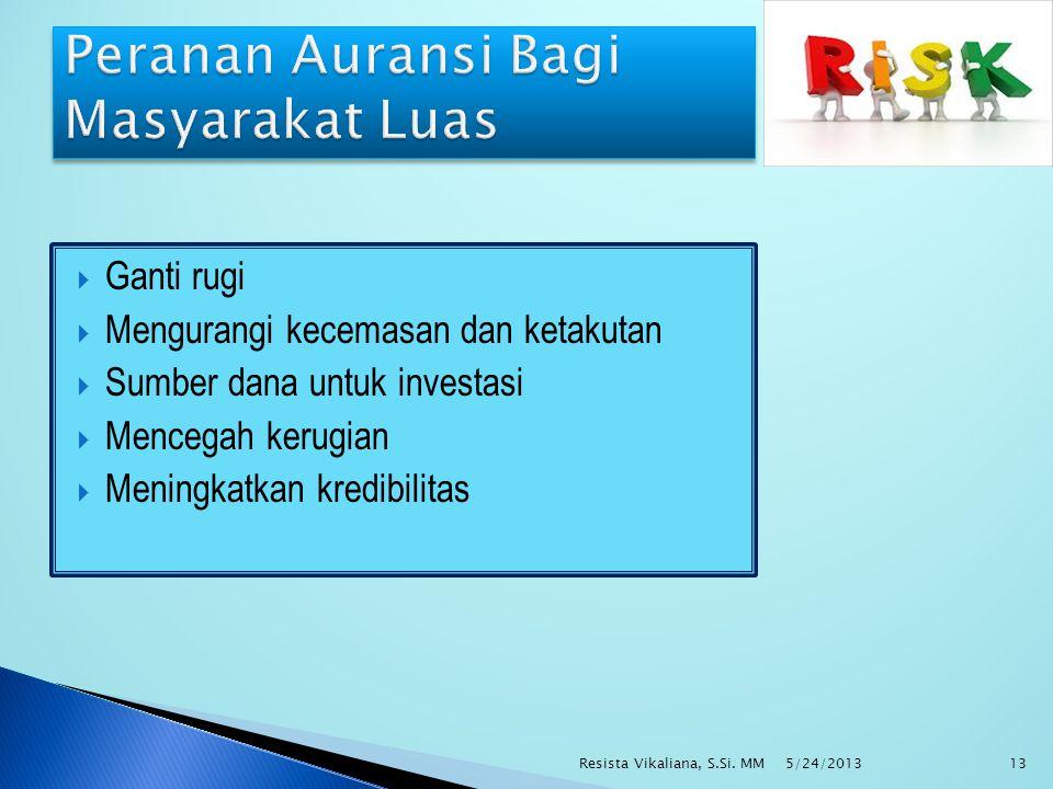  Ganti rugi  Mengurangi kecemasan dan ketakutan  Sumber dana untuk investasi  Mencegah kerugian  Meningkatkan kredibilitas 5/24/2013 Resista Vikaliana, S.Si.