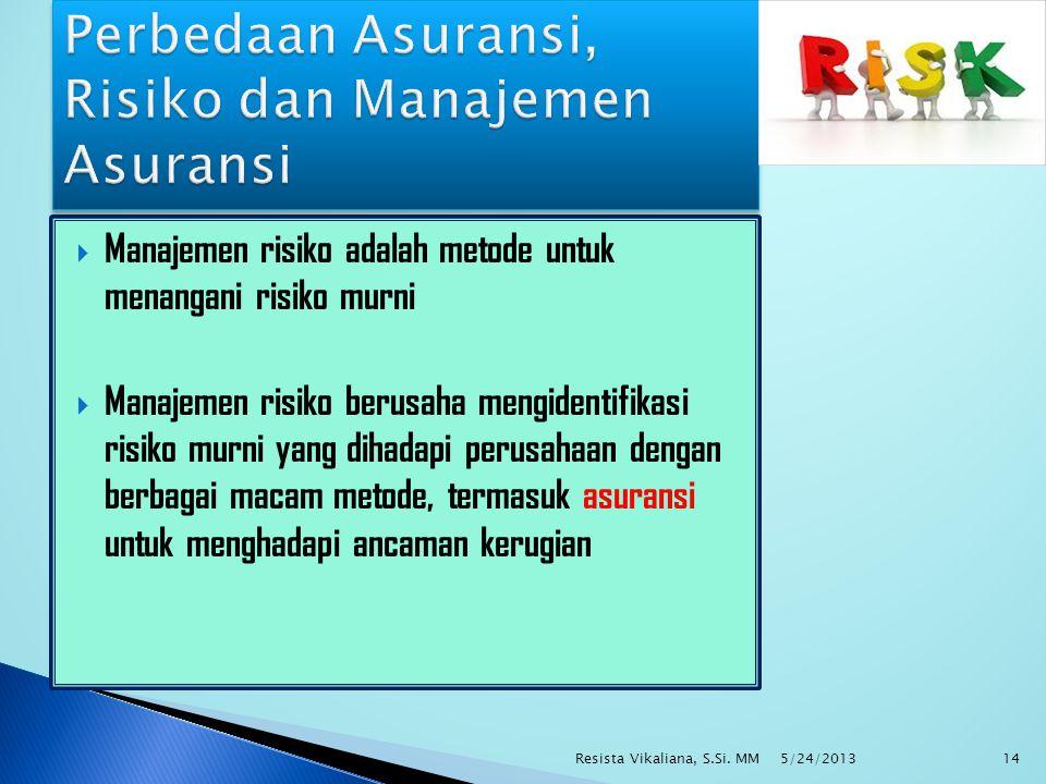  Manajemen risiko adalah metode untuk menangani risiko murni  Manajemen risiko berusaha mengidentifikasi risiko murni yang dihadapi perusahaan dengan berbagai macam metode, termasuk asuransi untuk menghadapi ancaman kerugian 5/24/2013 Resista Vikaliana, S.Si.