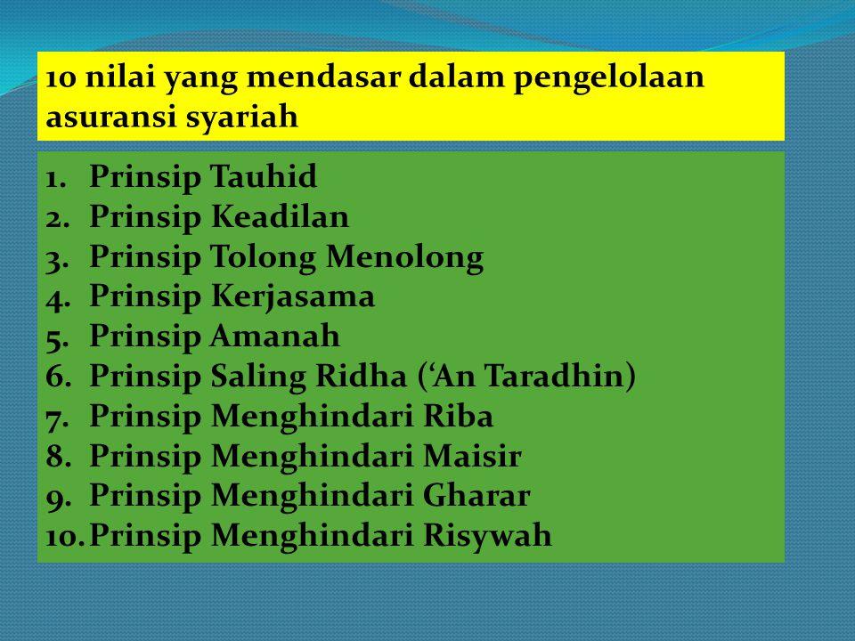 10 nilai yang mendasar dalam pengelolaan asuransi syariah 1.Prinsip Tauhid 2.Prinsip Keadilan 3.Prinsip Tolong Menolong 4.Prinsip Kerjasama 5.Prinsip