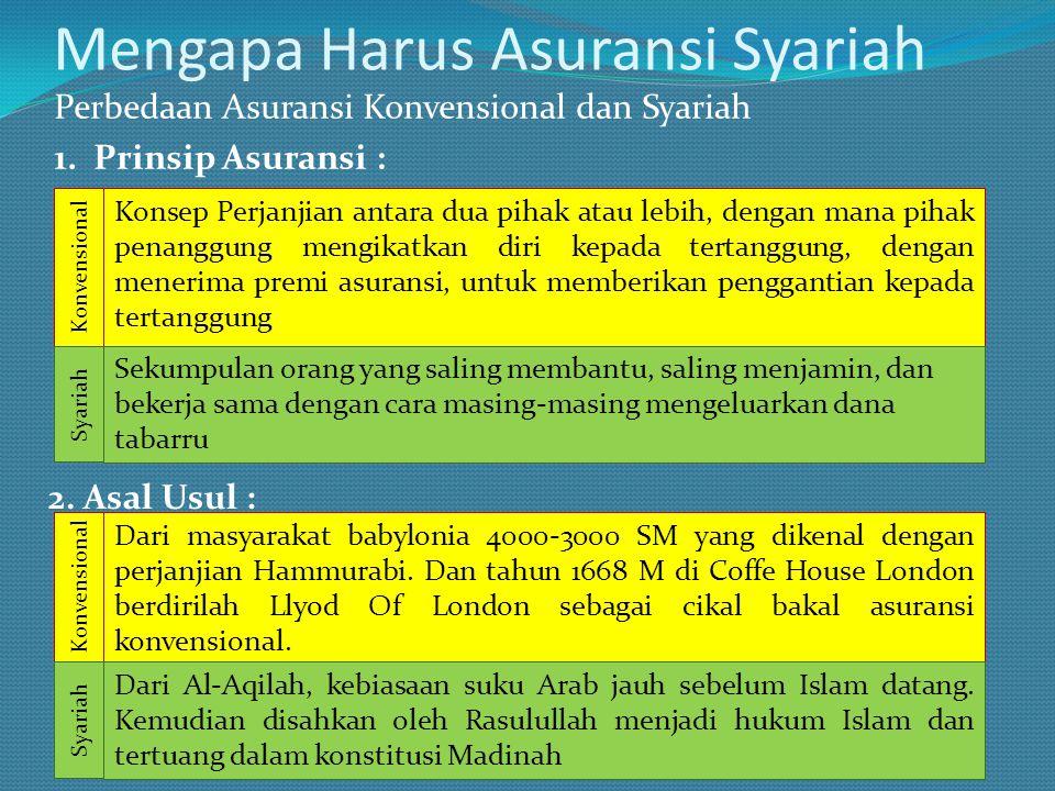 Mengapa Harus Asuransi Syariah Perbedaan Asuransi Konvensional dan Syariah 1. Prinsip Asuransi : Konsep Perjanjian antara dua pihak atau lebih, dengan