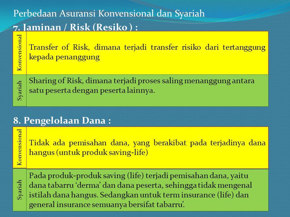 Perbedaan Asuransi Konvensional dan Syariah 9.