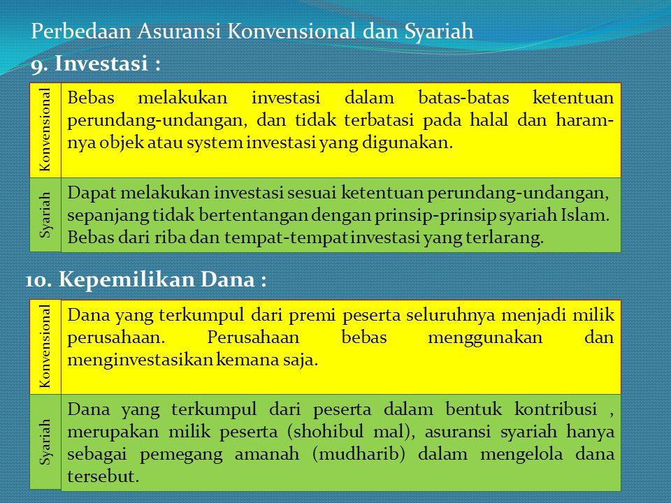 Perbedaan Asuransi Konvensional dan Syariah 9. Investasi : Bebas melakukan investasi dalam batas-batas ketentuan perundang-undangan, dan tidak terbata