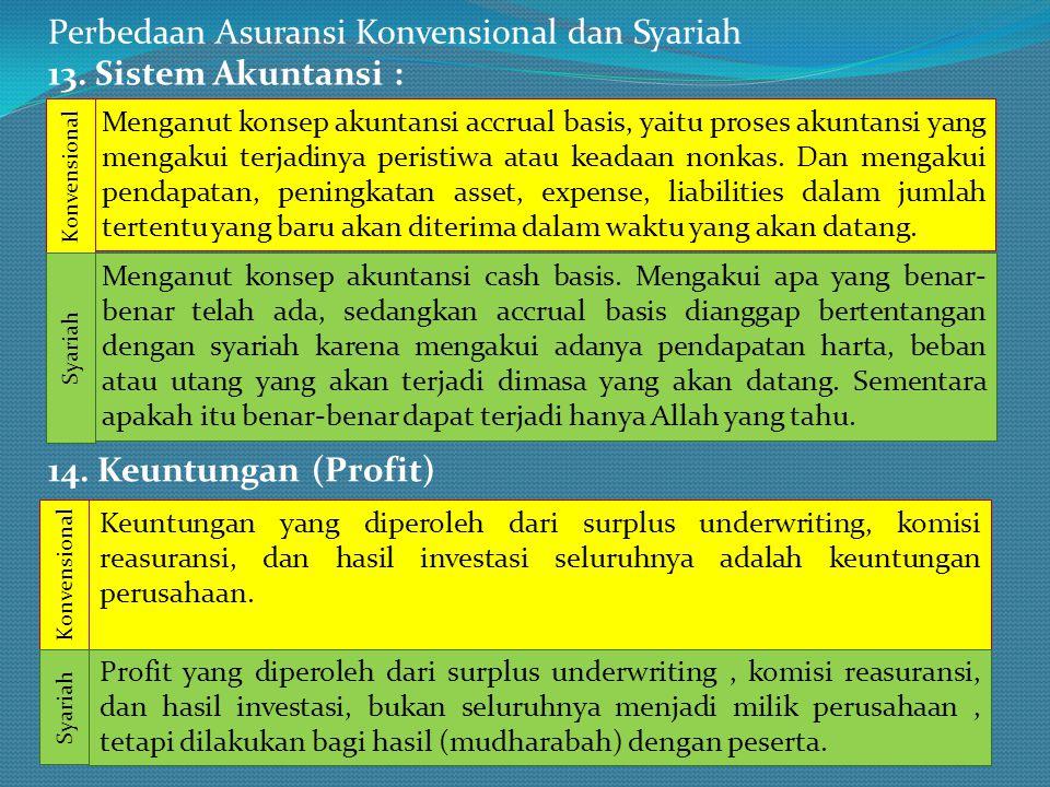 Perbedaan Asuransi Konvensional dan Syariah 13. Sistem Akuntansi : Menganut konsep akuntansi accrual basis, yaitu proses akuntansi yang mengakui terja