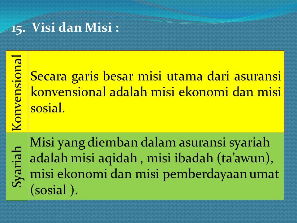 15. Visi dan Misi : Secara garis besar misi utama dari asuransi konvensional adalah misi ekonomi dan misi sosial. Misi yang diemban dalam asuransi sya
