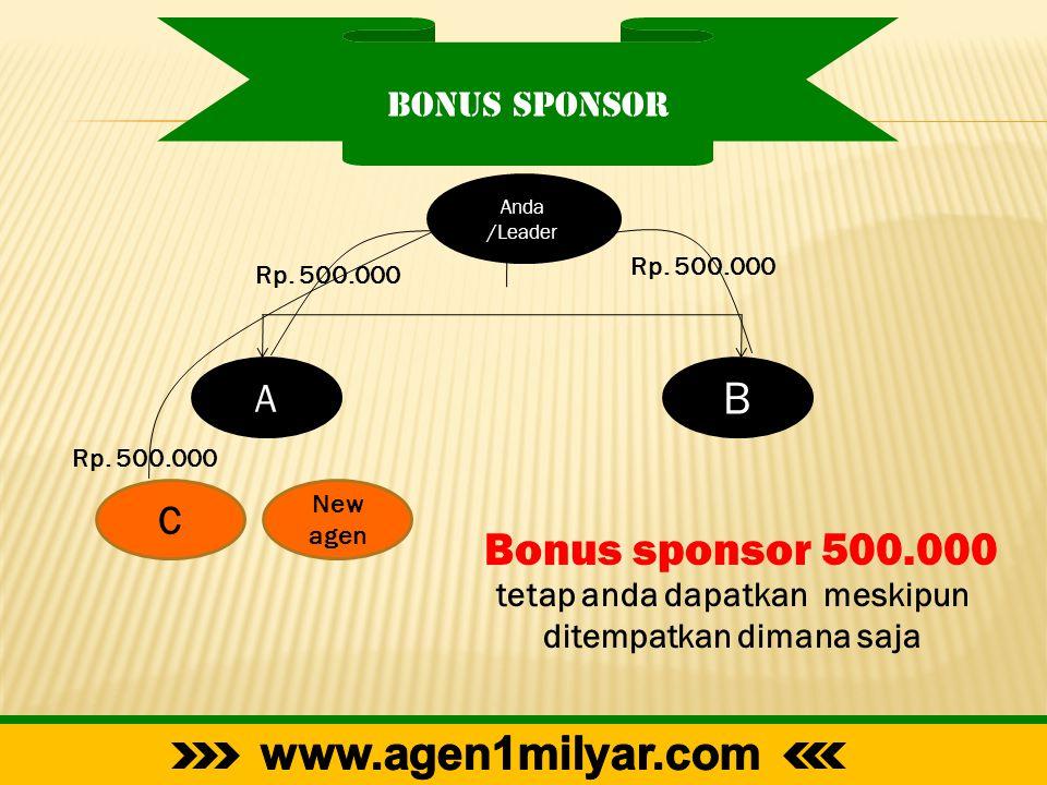 Anda /Leader Rp. 500.000 A B New agen C Rp. 500.000 Bonus Sponsor Bonus sponsor 500.000 tetap anda dapatkan meskipun ditempatkan dimana saja