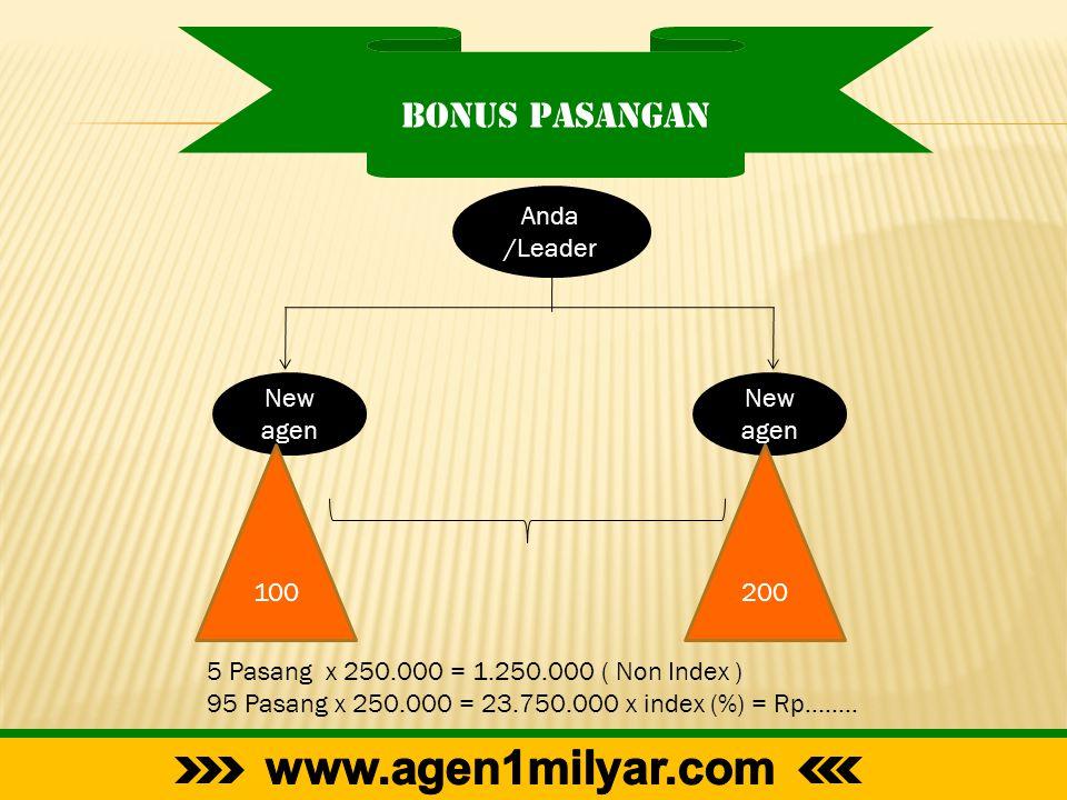 Anda /Leader New agen 100200 5 Pasang x 250.000 = 1.250.000 ( Non Index ) 95 Pasang x 250.000 = 23.750.000 x index (%) = Rp…….. Bonus pasangan