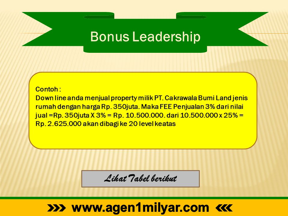 Lihat Tabel berikut Bonus Leadership Contoh : Down line anda menjual property milik PT. Cakrawala Bumi Land jenis rumah dengan harga Rp. 350juta. Maka