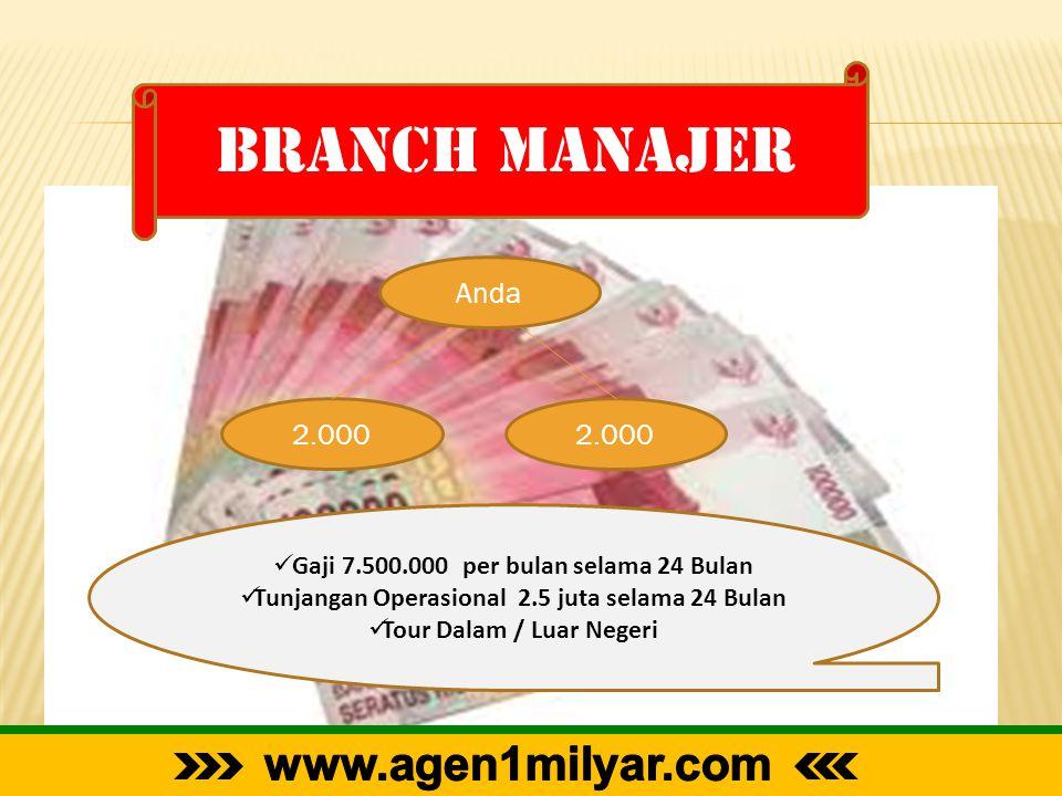 Branch manajer Anda 2.000  Gaji 7.500.000 per bulan selama 24 Bulan  Tunjangan Operasional 2.5 juta selama 24 Bulan  Tour Dalam / Luar Negeri