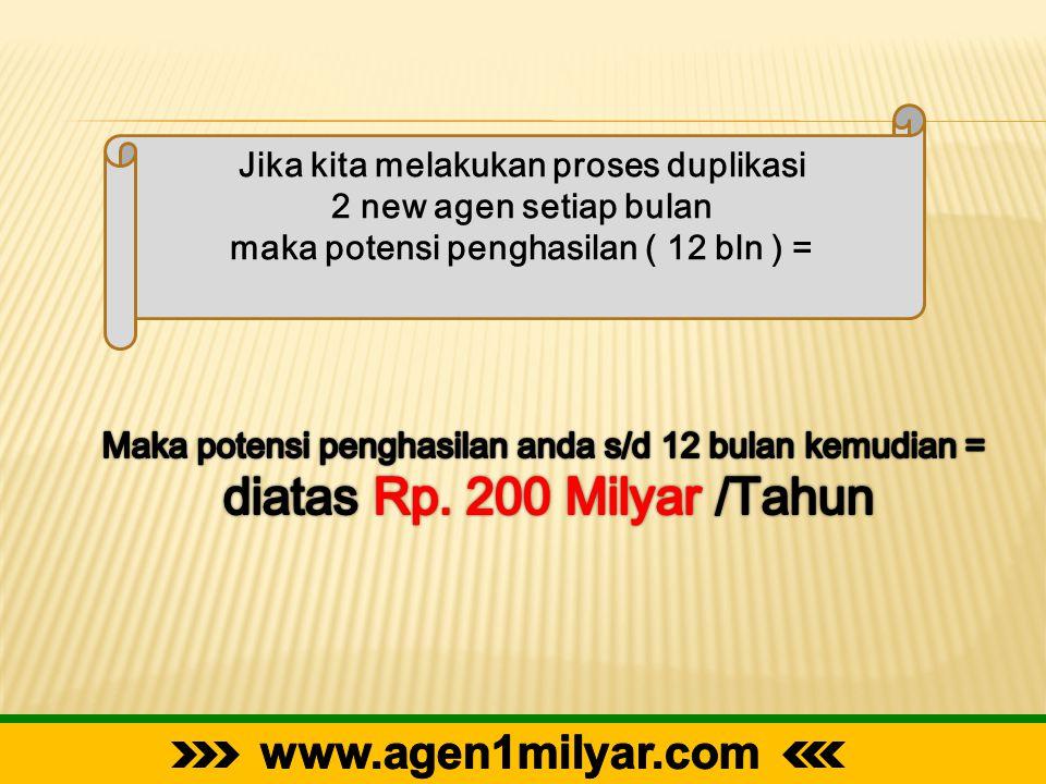 Jika kita melakukan proses duplikasi 2 new agen setiap bulan maka potensi penghasilan ( 12 bln ) =
