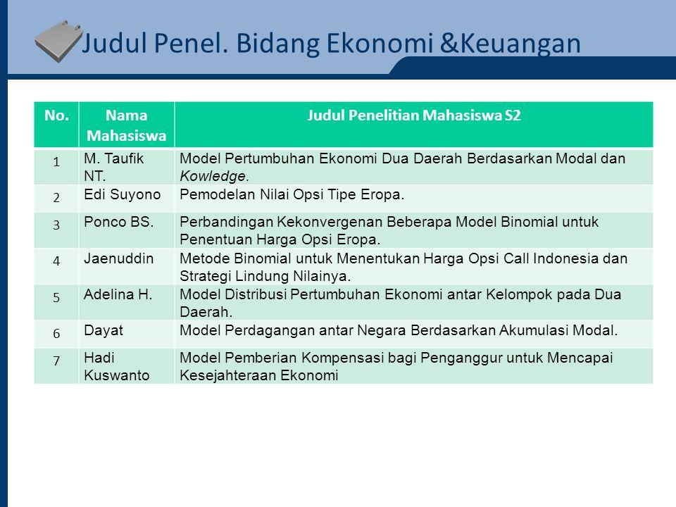 Judul Penel.Bidang Ekonomi &Keuangan No.Nama Mahasiswa Judul Penelitian Mahasiswa S2 1 M.