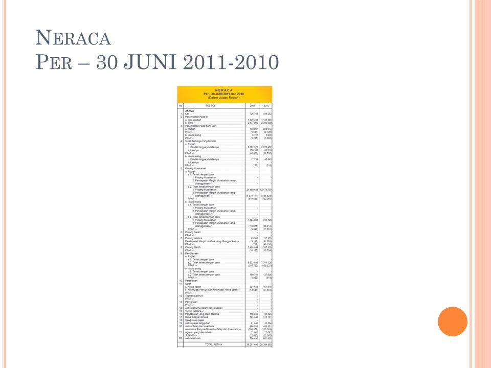 N ERACA P ER – 30 JUNI 2011-2010