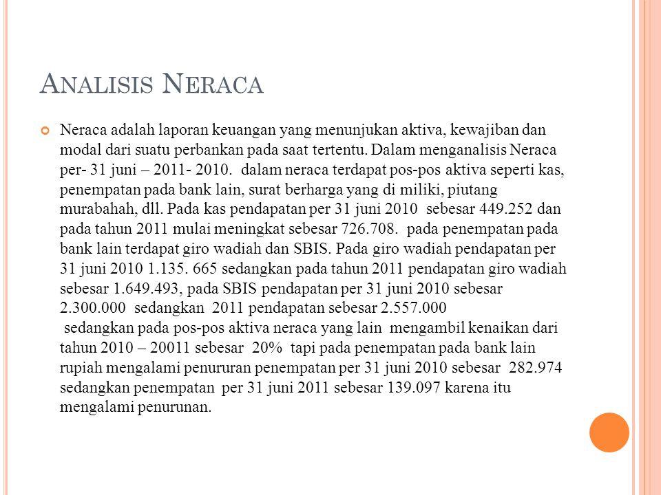 A NALISIS N ERACA Neraca adalah laporan keuangan yang menunjukan aktiva, kewajiban dan modal dari suatu perbankan pada saat tertentu.