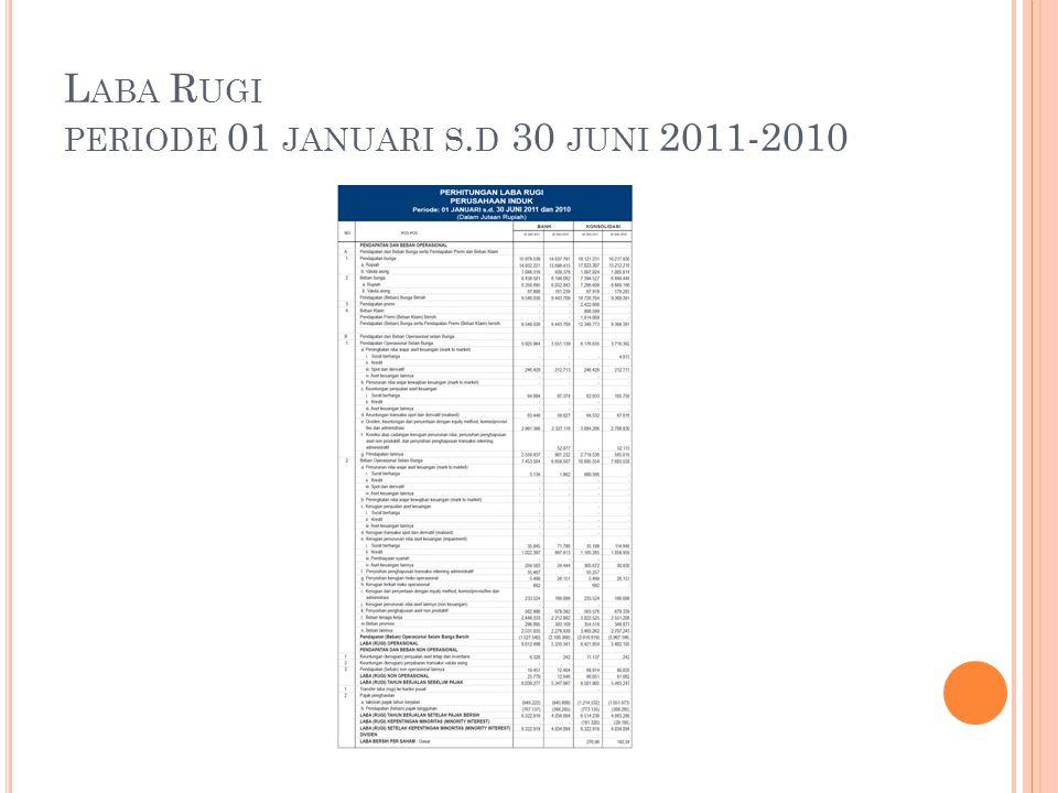 L ABA R UGI PERIODE 01 JANUARI S. D 30 JUNI 2011-2010