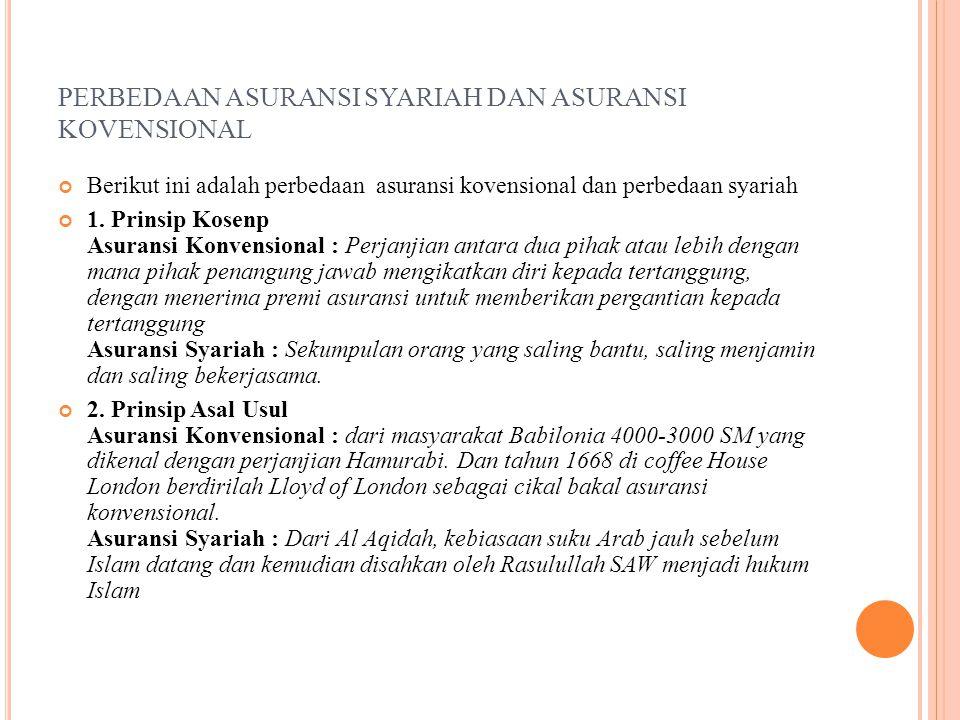PERBEDAAN ASURANSI SYARIAH DAN ASURANSI KOVENSIONAL Berikut ini adalah perbedaan asuransi kovensional dan perbedaan syariah 1.