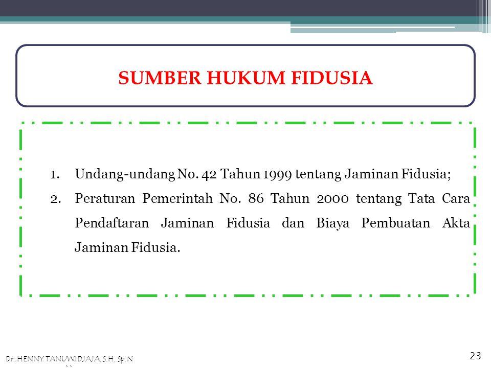 SUMBER HUKUM FIDUSIA 1.Undang-undang No.