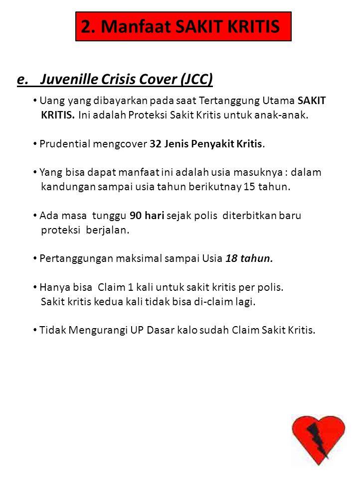 2. Manfaat SAKIT KRITIS e. Juvenille Crisis Cover (JCC) • Uang yang dibayarkan pada saat Tertanggung Utama SAKIT KRITIS. Ini adalah Proteksi Sakit Kri
