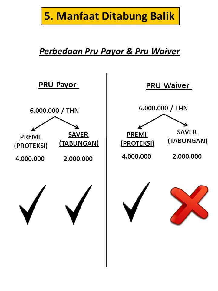 PRU Payor PRU Waiver PREMI (PROTEKSI) SAVER (TABUNGAN) 6.000.000 / THN 4.000.0002.000.000 PREMI (PROTEKSI) SAVER (TABUNGAN) 6.000.000 / THN 4.000.0002