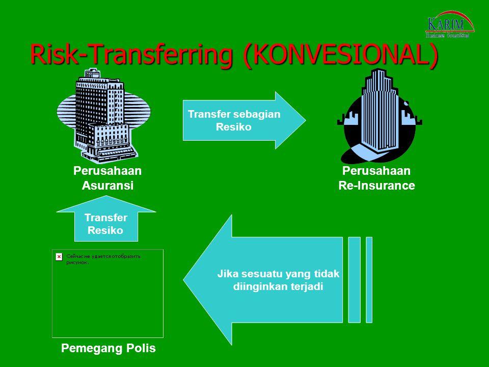 Risk-Transferring (KONVESIONAL) Pemegang Polis Perusahaan Asuransi Transfer sebagian Resiko Jika sesuatu yang tidak diinginkan terjadi Transfer Resiko