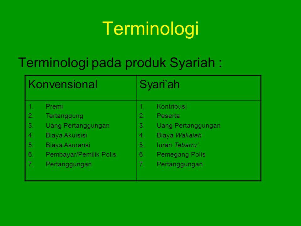 Terminologi Terminologi pada produk Syariah : KonvensionalSyari'ah 1.Premi 2.Tertanggung 3.Uang Pertanggungan 4.Biaya Akuisisi 5.Biaya Asuransi 6.Pemb