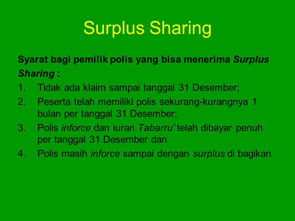 Surplus Sharing Syarat bagi pemilik polis yang bisa menerima Surplus Sharing : 1.Tidak ada klaim sampai tanggal 31 Desember; 2.Peserta telah memiliki polis sekurang-kurangnya 1 bulan per tanggal 31 Desember; 3.Polis inforce dan iuran Tabarru' telah dibayar penuh per tanggal 31 Desember dan 4.Polis masih inforce sampai dengan surplus di bagikan