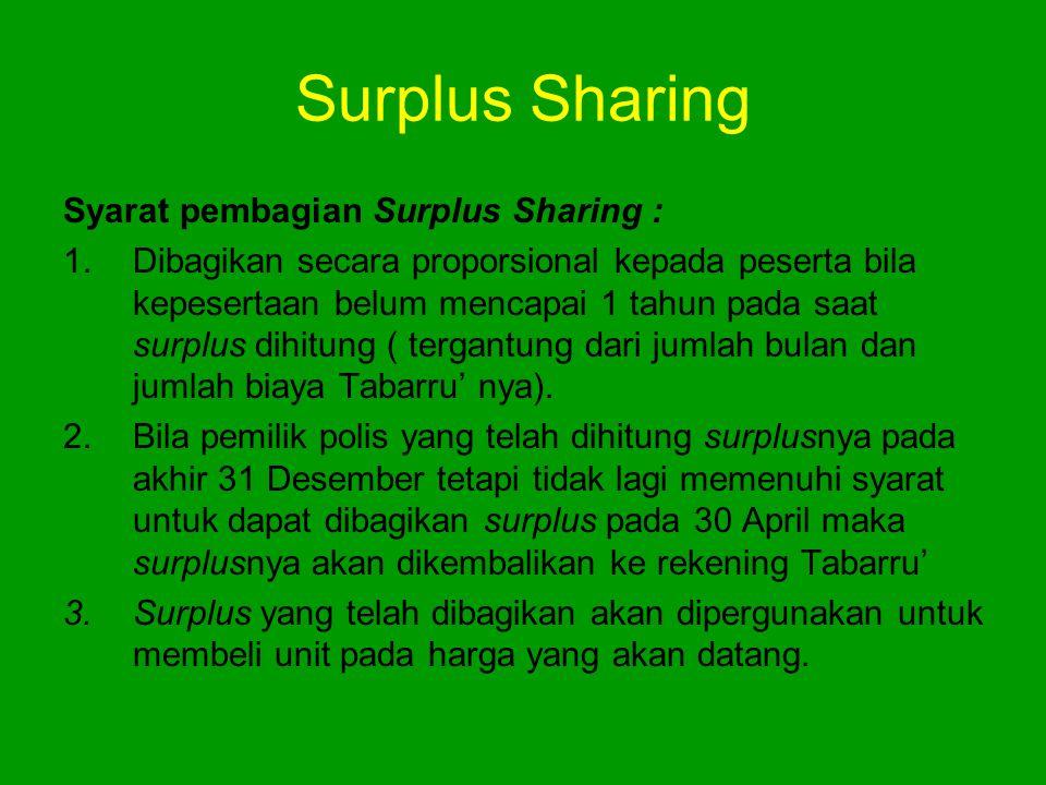 Surplus Sharing Syarat pembagian Surplus Sharing : 1.Dibagikan secara proporsional kepada peserta bila kepesertaan belum mencapai 1 tahun pada saat surplus dihitung ( tergantung dari jumlah bulan dan jumlah biaya Tabarru' nya).
