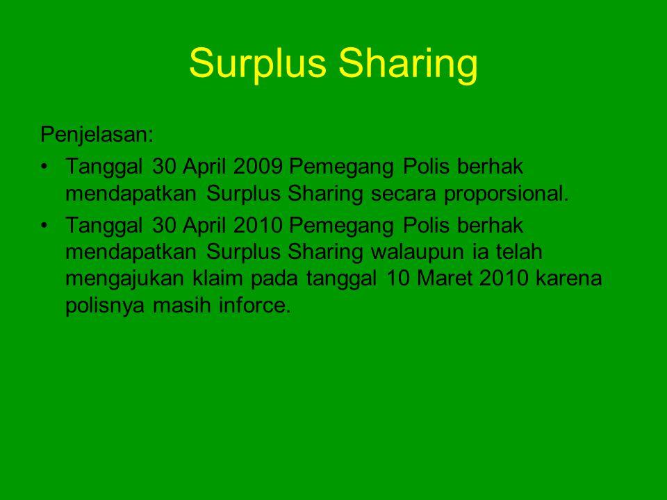 Surplus Sharing Penjelasan: •Tanggal 30 April 2009 Pemegang Polis berhak mendapatkan Surplus Sharing secara proporsional. •Tanggal 30 April 2010 Pemeg