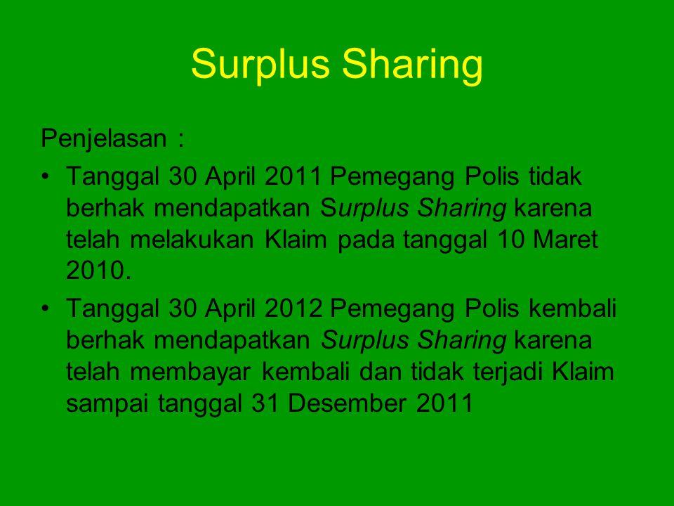 Surplus Sharing Penjelasan : •Tanggal 30 April 2011 Pemegang Polis tidak berhak mendapatkan Surplus Sharing karena telah melakukan Klaim pada tanggal 10 Maret 2010.