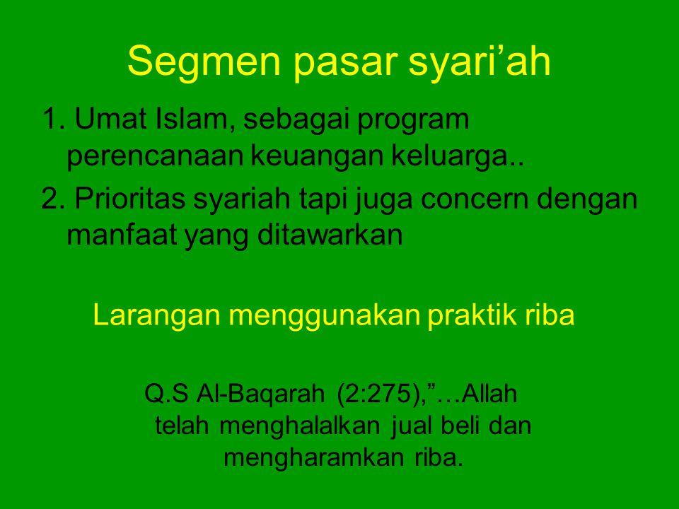 """Larangan menggunakan praktik riba Q.S Al-Baqarah (2:275),""""…Allah telah menghalalkan jual beli dan mengharamkan riba. 1. Umat Islam, sebagai program pe"""