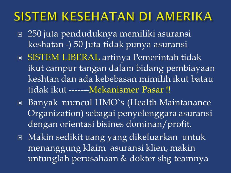  250 juta penduduknya memiliki asuransi keshatan -) 50 Juta tidak punya asuransi  SISTEM LIBERAL artinya Pemerintah tidak ikut campur tangan dalam b