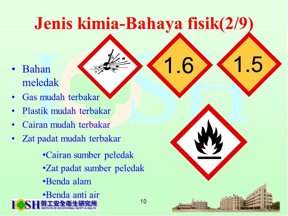 10 Jenis kimia-Bahaya fisik(2/9) •Bahan meledak •Gas mudah terbakar •Plastik mudah terbakar •Cairan mudah terbakar •Zat padat mudah terbakar •Cairan