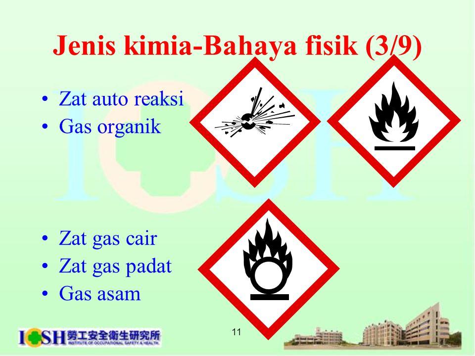 11 •Zat auto reaksi •Gas organik •Zat gas cair •Zat gas padat •Gas asam Jenis kimia-Bahaya fisik (3/9)