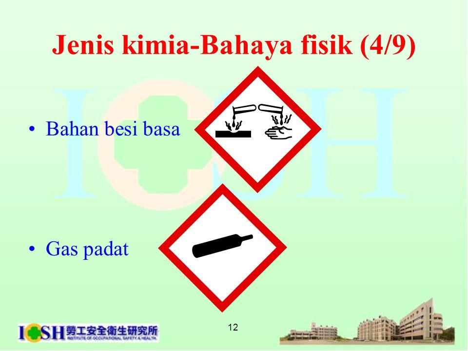 12 Jenis kimia-Bahaya fisik (4/9) •Bahan besi basa •Gas padat