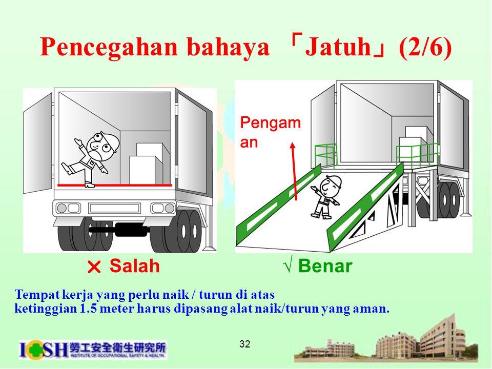 32 Tempat kerja yang perlu naik / turun di atas ketinggian 1.5 meter harus dipasang alat naik/turun yang aman.  Salah √ Benar Pengam an Pencegahan ba