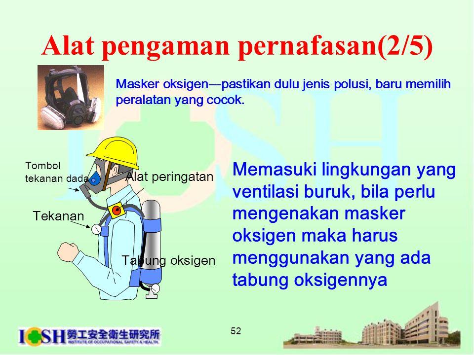 52 Alat pengaman pernafasan(2/5) Masker oksigen---pastikan dulu jenis polusi, baru memilih peralatan yang cocok. Tekanan Tabung oksigen Alat peringat