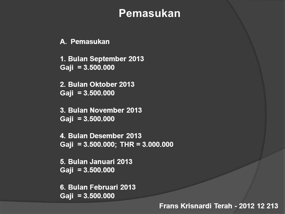 Pemasukan A.Pemasukan 1.Bulan September 2013 Gaji = 3.500.000 2.