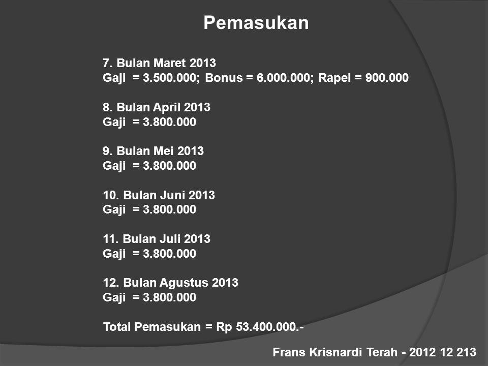 Pemasukan 7. Bulan Maret 2013 Gaji = 3.500.000; Bonus = 6.000.000; Rapel = 900.000 8.