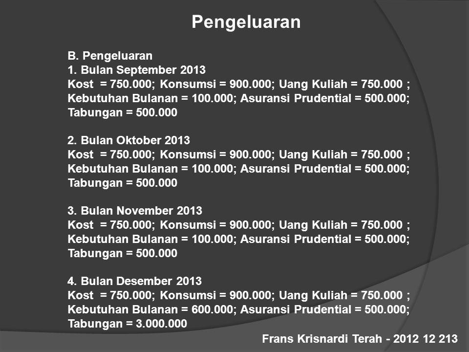 Pengeluaran B. Pengeluaran 1. Bulan September 2013 Kost = 750.000; Konsumsi = 900.000; Uang Kuliah = 750.000 ; Kebutuhan Bulanan = 100.000; Asuransi P